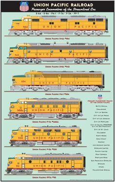 Union Pacific Passenger Locomotives of the Streamlined Era Poster - A-Trains.com