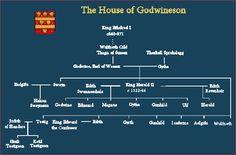 The House of Godwineson