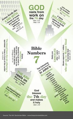 The Quick View Bible » Bible Numbers 7