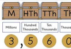 Teacher's Pet Displays » Pirate Place Value Display Banner » FREE downloadable EYFS, KS1, KS2 classroom display and teaching aid resources » A Sparklebox alternative