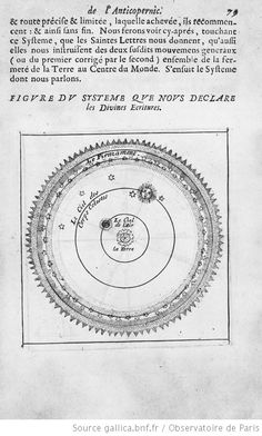 AD1672 - Diagram of the Ptolemaic vision of the Solar System.