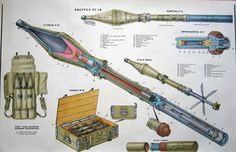 RPG-7 Manual