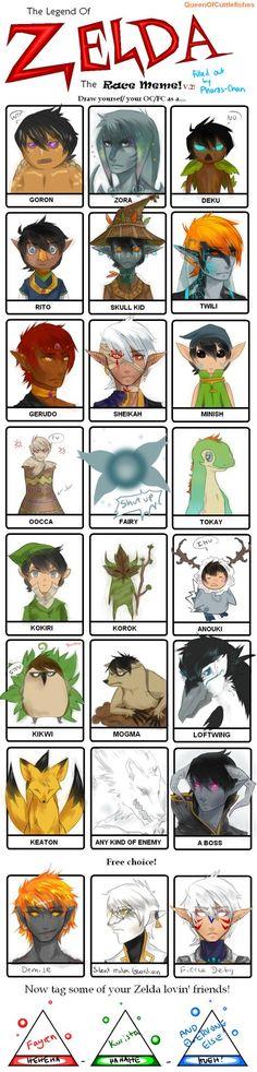 Legend of Zelda: Race Meme by ~Pharos-Chan on deviantART