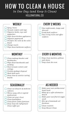 No-Fail Plan: How To Spring Clean Your House (and Keep It Clean!) #cleaning #infographic #routine