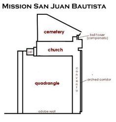 1000 Images About 15 1797 Mission San Juan Bautista San