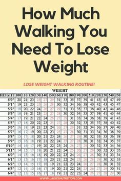 Walk 4 Miles That S 10 000 Steps 3 Times A Week To Lose Weight More Tips Inside