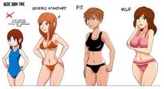 Girl Body Type Variaton by wulfsaga on DeviantArt Female Reference, Pose Reference, Drawing Reference, Female Torso, Female Bodies, Teenage Girl Drawing, Body Base Drawing, Anatomy Poses, Hipster Girls