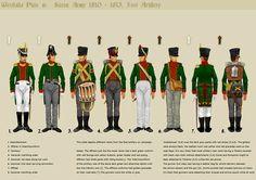 Artiglieria a piedi 1810-1813