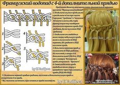 Модные прически: Схемы плетения косичек