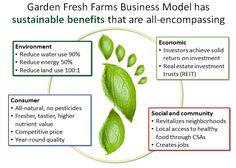 Impact of Urban Farming by Garden Fresh Farms. A leading Minnesota Start-up we engaged with at UMN Economic Environment, Farm Business, Innovation Centre, Land Use, University Of Minnesota, Economic Development, Urban Farming, Real Estate Investing, Farms