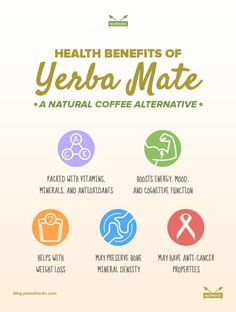 yerba mate infogYerba mate tea is more than just a beverage. For millions of aficionados in South America, it's a lifestyle. People drink it when they wake up, while they're at work, and when they're with friends. Now yerba mate is sweeping the planet via health-conscious communities. Let's get you up to speed on its definition and health benefits, and help you decide if it has a place in your lifestyle. Read the full article here: http://paleo.co/yerbamate101
