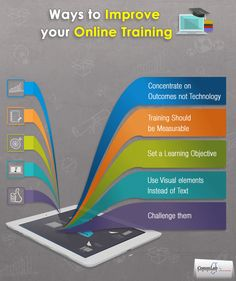 Enhancing the Efficacy of E-learning Programs – A Few Proven Tips [Infographic]