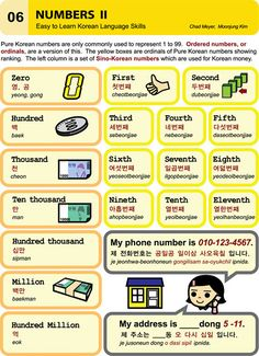 Easy to Learn Korean – Numbers and Counting Korean Words Learning, Korean Language Learning, Learn A New Language, Learn Korean Alphabet, Korean Numbers, Learn Hangul, Korean Writing, Korean Phrases, Korean Lessons