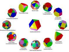 Sólidos Arquimedianos | Geometría Sagrada