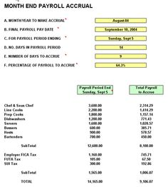 Restaurant Operations  Management Spreadsheets Restaurant