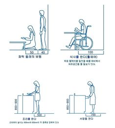 DIY 가구제작 관련 인체치수!! : 네이버 블로그 Interior Design Tools, Furniture Design, Architect Data, Human Dimension, Appropriate Technology, Human Sketch, Exhibition Booth Design, Technical Drawing, Entryway Decor
