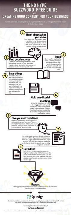 Creating good content for your business #infographic via @Riccardo Esposito