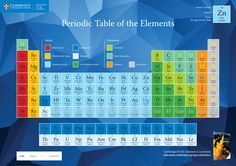 The first in our series of monthly pin & print classroom posters! Follow the link to download this free periodic table poster and print to A3 for use in your classroom. http://education.cambridge.org/media/1447828/cambridge-igcse-chemistry-periodic-table-pin-print-posters.pdf  #igcsechemistry #cambridgeclassroom