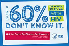 Almost 60 percent of youth 13 to 24 with HIV don't know it