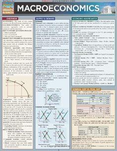 Macroeconomics (Quickstudy: Business) by Inc. BarCharts, http://www.amazon.com/dp/1423208544/ref=cm_sw_r_pi_dp_XgFStb1A7G0B8 $5.65