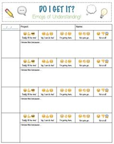 Teacher Monika Resource: Self Assessment using Emojis! Any Subject area and how cute are those emojis!