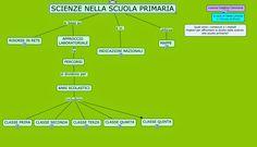 Esperienze di scienze nella scuola primaria nelle mappe di Paola Limone