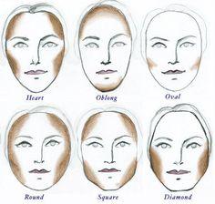 Trendy makeup face charts ideas make up 43 Ideas Airbrush Makeup, Contour Makeup, Skin Makeup, Makeup Drawing, Highlighter Makeup, Blush Makeup, Makeup Artist Tips, Freelance Makeup Artist, Face Contouring