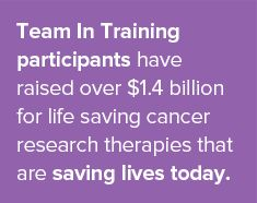 Team In Training - Together We Train to Beat Cancer