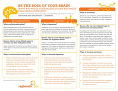 Blood Sugar Balance: Be the Boss of Your Brain #andreanakayama #functionalmutrition #bloodsugarmanagement