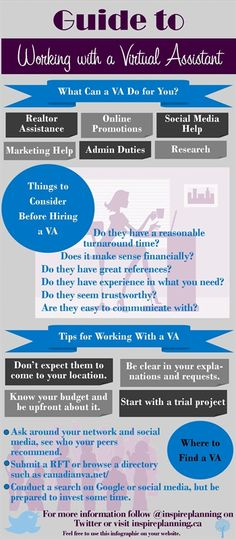 Guide to Working with a Virtual Assistant By Tracy Gaudet | Inspire Planning http://www.wobcmagazine.com/6271/32346/a/guide-to-working-with-a-virtual-assistant