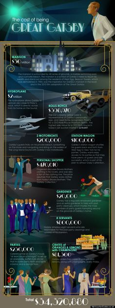 It would cost you $34.3 million dollars to live like Jay Gatsby today