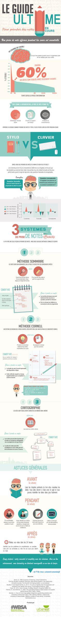 Le Guide Indispensable Pour Bien Prendre des Notes en Cours.