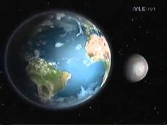 Kuu - YouTube Tieto, Teaching Materials, Solar System, Geography, Finland, Planets, Science, Education, Space