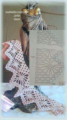 Crochet Patterns Lace Crochet Lace Edging for Handtowel ~~ sandragcoatti - Salvabrani Crochet Edging Patterns, Crochet Lace Edging, Crochet Borders, Crochet Diagram, Crochet Chart, Lace Patterns, Thread Crochet, Crochet Trim, Crochet Doilies