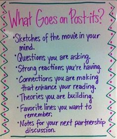 literacy anchor charts | On the Reading Anchor Chart / nice signs - Juxtapost bellringer: give students a text and have them prepare 5 post its for use in class