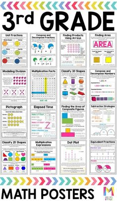 Grade Math Posters These grade math anchor charts are a huge time saver! Teachers can get 50 math posters to help them teach key math skills like rounding, place value, finding area, multiplication expressions and so much more. 3rd Grade Classroom, Third Grade Math, Math Classroom, Rounding 3rd Grade, Third Grade Books, Second Grade, Math Journal Labels, Math Journal Prompts, Journal Ideas