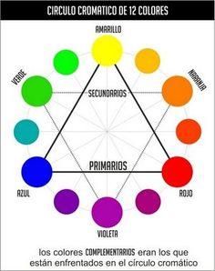 los colores primarios, secundarios, y terciarios Color Patterns, Color Schemes, Capsule Wardrobe Women, Color Mixing Chart, Deco Paint, Spanish Teaching Resources, Glamour Nails, Coloring Tips, Color Psychology