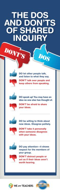 This would be a good poster to display somewhere in a classroom. Teachers could go over the do's and don'ts of shared inquiry discussions along with modeling appropriate behaviors. Instructional Coaching, Instructional Strategies, Teaching Strategies, Teaching Reading, Teaching Resources, Primary Resources, Teaching Ideas, Classroom Posters, School Classroom