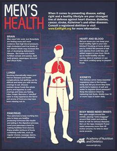 Mens Health [Infographic]