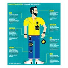 One I did a while back for The Independent an infographic on wearable tech... probably quite dated now ;)