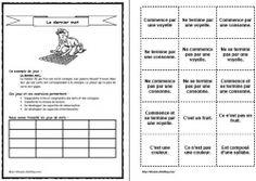Le dernier mot - jeu pour améliorer la vitesse de lecture. French Teacher, Teaching French, Reading Fluency, Reading Activities, Speaking Games, Cycle 3, French School, Teaching Tools, Literacy
