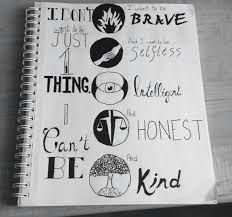 Image result for dauntless divergent easy drawing symbol