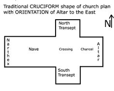 1000 images about church design ideas interior on for Traditional church floor plans