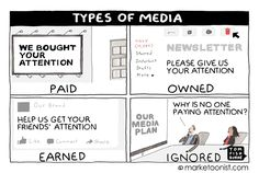 #Design #mobile RT tomfishburne: Media Planning - new cartoon and post on paid owned and earned media  http://pic.twitter.com/q7eA7mhuxq   App Mobile 4u (@M0bileappDev) August 28 2016