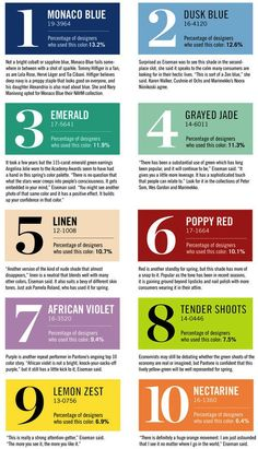 Pantone's Colors for 2013