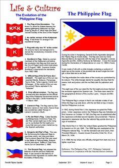 Evolution of the Philippines Flag. Filipino Art, Filipino Culture, Filipino Memes, Philippines Culture, Philippines Travel, Philippines Tattoo, Philippines Geography, Cultura Filipina, Evolution