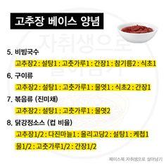 고추장 베이스 양념 - 비빔국수, 구이류, 볶음류(진미채), 닭강정소스 #소스레시피 #양념장 Food Menu, A Food, Food And Drink, Simply Recipes, Light Recipes, Korean Food, Food Plating, Recipe Collection, Cooking Tips