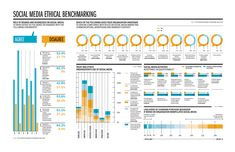 A series of infographics dashboards produced for Raconteur, a weekly special interest report supplement featured in The Times and The Sunday Times newspaper. Each dashboard is used as a centre spread within the newspaper to summarise the report. By The Design Surgery