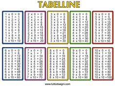 Free Multiplication Printable Table
