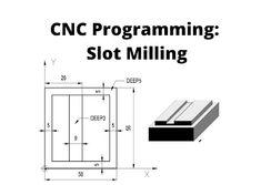 Cnc Programming, Programming Tutorial, Macro Program, Cnc Codes, Cnc Parts, Cnc Lathe, Drilling Holes, Used Tools, Milling
